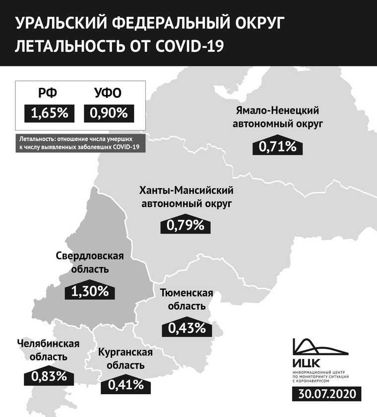 В четырех регионах УрФО вырос уровень смертности от коронавируса. КАРТА