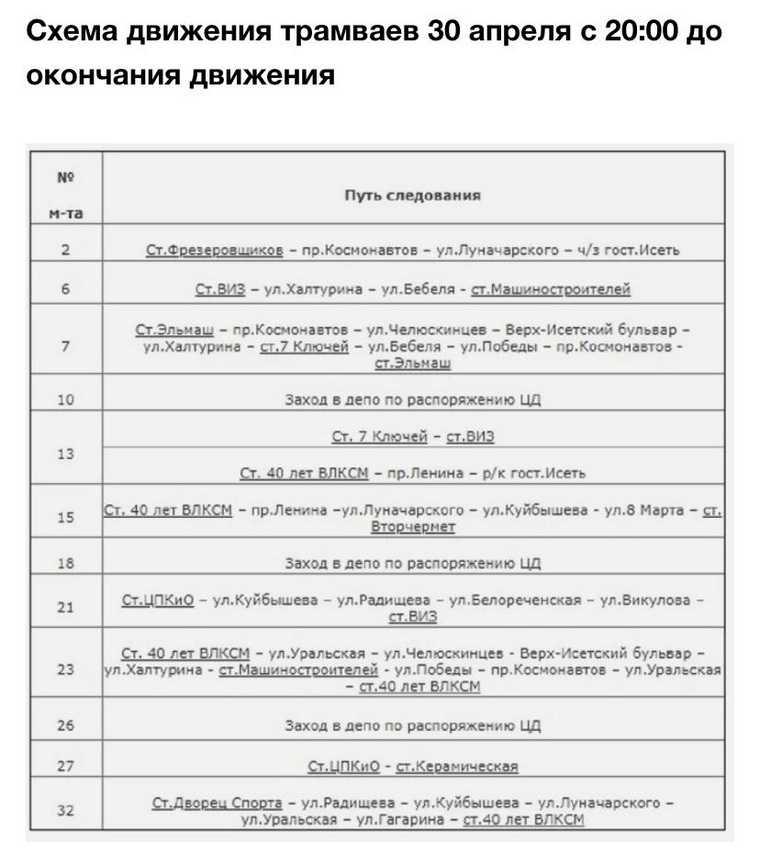 Из-за Парада Победы в Екатеринбурге меняют движение транспорта. Схема